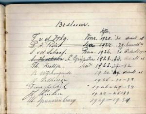 netullen b 1921-1